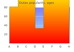 buy genuine dutas on-line