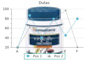 buy 0.5 mg dutas free shipping