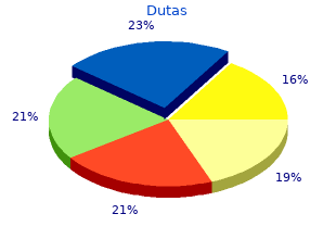 cheap dutas 0.5 mg on line