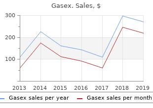 order discount gasex line