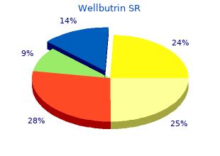 discount 150 mg wellbutrin sr with visa