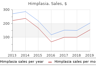 generic 30 caps himplasia free shipping