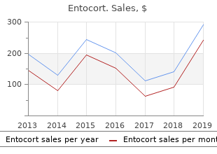 buy entocort without prescription