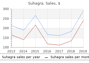 quality suhagra 100mg