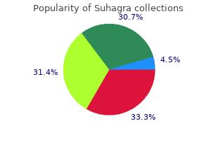 purchase 100 mg suhagra visa
