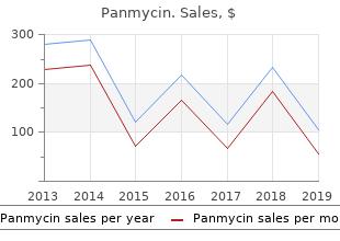 250 mg panmycin for sale