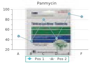 order cheap panmycin line