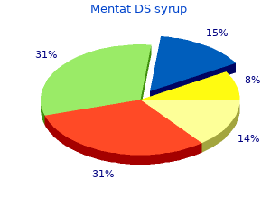 buy cheap mentat ds syrup 100 ml on-line
