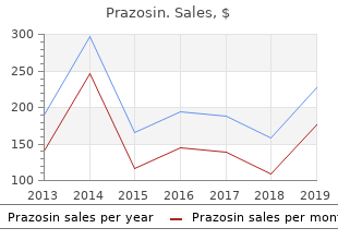 discount prazosin 1mg on line