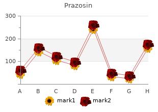 prazosin 1mg low price