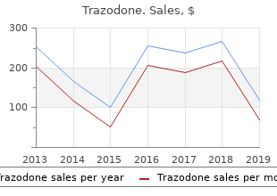 purchase trazodone 100 mg without a prescription