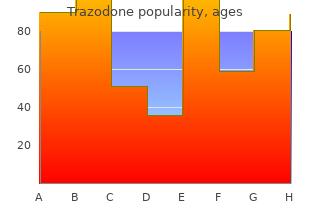 discount trazodone generic