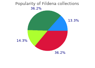 buy fildena 100 mg overnight delivery