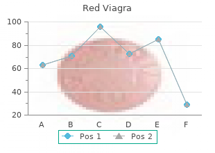 cheap red viagra 200 mg with amex