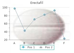 discount erectafil 20mg line