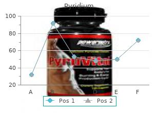 order pyridium 200mg without a prescription