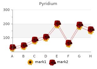 order pyridium with a mastercard