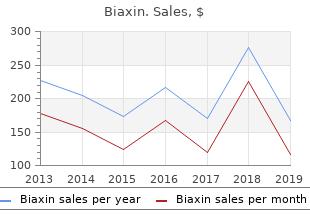 biaxin 500 mg cheap