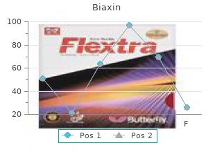 buy biaxin 500mg with visa