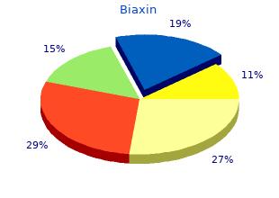 buy generic biaxin on line