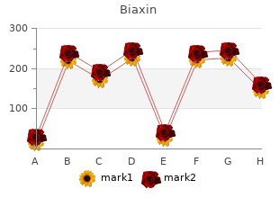 purchase biaxin 500mg line