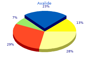 order avalide 162.5mg online