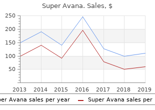buy cheap super avana 160 mg on line