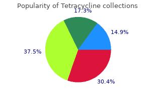 effective tetracycline 500 mg