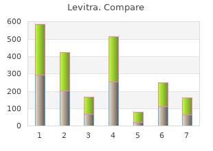 purchase levitra 10 mg visa