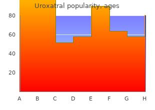 purchase 10 mg uroxatral amex