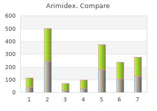 buy cheap arimidex 1 mg online