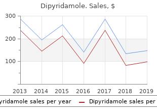 generic dipyridamole 100mg on line