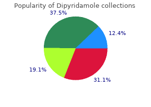 cheap 25 mg dipyridamole