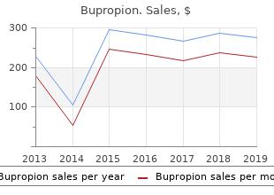 generic bupropion 150mg online