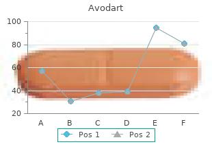 order generic avodart from india