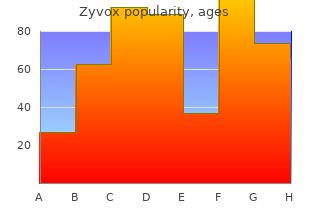 cheap generic zyvox canada