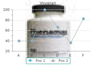 order voveran visa