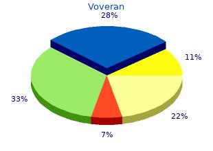 order 50mg voveran with mastercard