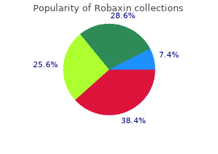 buy robaxin 500 mg otc