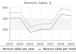 discount noroxin