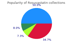 discount rosuvastatin 10mg amex