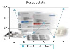 generic 20mg rosuvastatin otc