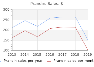 order prandin discount