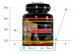 purchase 2mg prandin