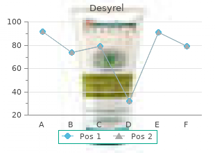 buy generic desyrel 100 mg on-line
