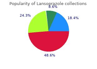 cheap 30 mg lansoprazole with mastercard