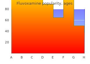 buy fluvoxamine 50 mg line