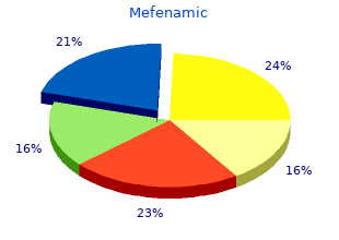 purchase mefenamic 500 mg overnight delivery