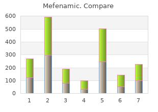 generic mefenamic 250 mg