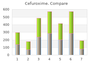 buy discount cefuroxime line
